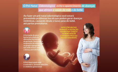 Check-up preventivo digital para gestantes
